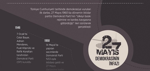Demokrasiye darbe: 27 Mayıs