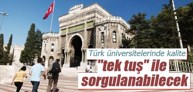 Türk üniversitelerinde kalite