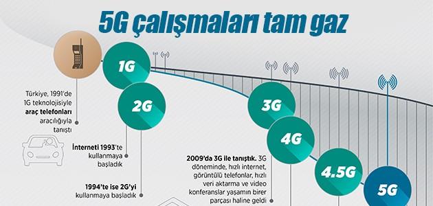 5G çalışmaları tam gaz