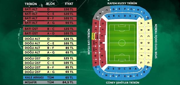 Konyaspor'un Beşiktaş maçı biletleri satışa çıktı