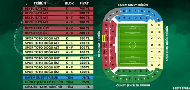 Konyaspor'da ikinci yarı için kombine kart satışı başlıyor