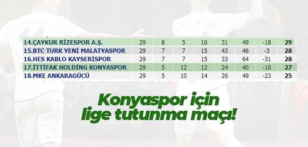Konyaspor için lige tutunma maçı!