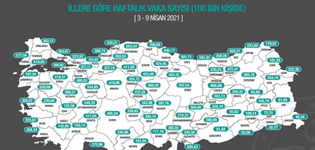 Bakan Koca, illere göre haftalık vaka haritasını açıkladı